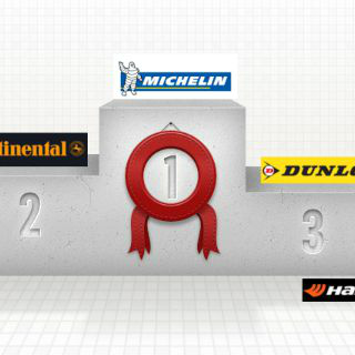 Barometer der beliebtesten Reifenmarken Europas – Top 5 – Februar 2014